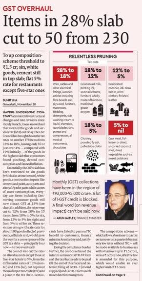 GST Council meet - Rakesh Nangia