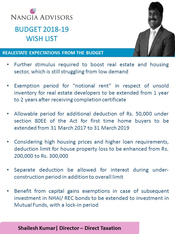 real-estate-budget-expectations-shailesh-kumar
