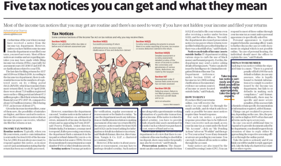 Five income tax notices you can get and what they mean