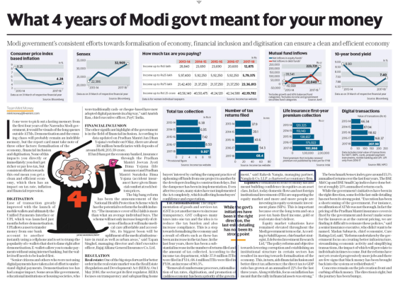 what-4-years-of-modi-government-meant-for-money