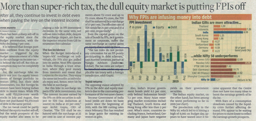 More than super-rich tax, the dull equity market is putting FPIs off